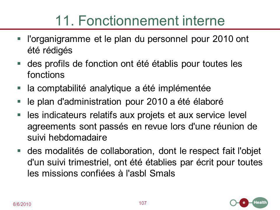 107 8/6/2010 11. Fonctionnement interne  l'organigramme et le plan du personnel pour 2010 ont été rédigés  des profils de fonction ont été établis p