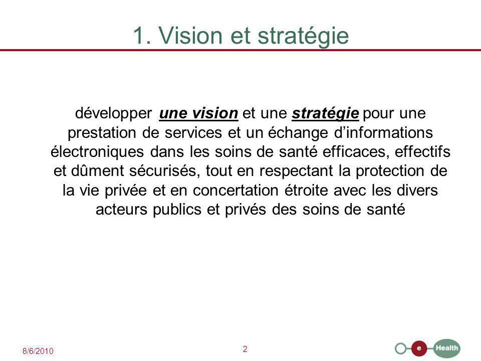 2 8/6/2010 1. Vision et stratégie développer une vision et une stratégie pour une prestation de services et un échange d'informations électroniques da