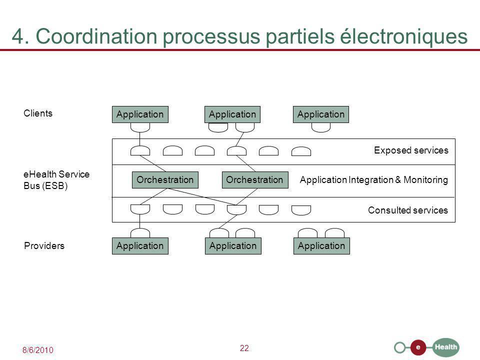 22 8/6/2010 4. Coordination processus partiels électroniques Application Clients eHealth Service Bus (ESB) Providers Application Orchestration Applica
