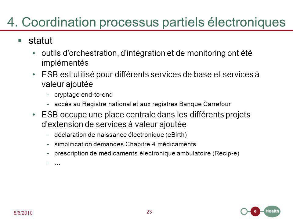23 8/6/2010 4. Coordination processus partiels électroniques  statut outils d'orchestration, d'intégration et de monitoring ont été implémentés ESB e