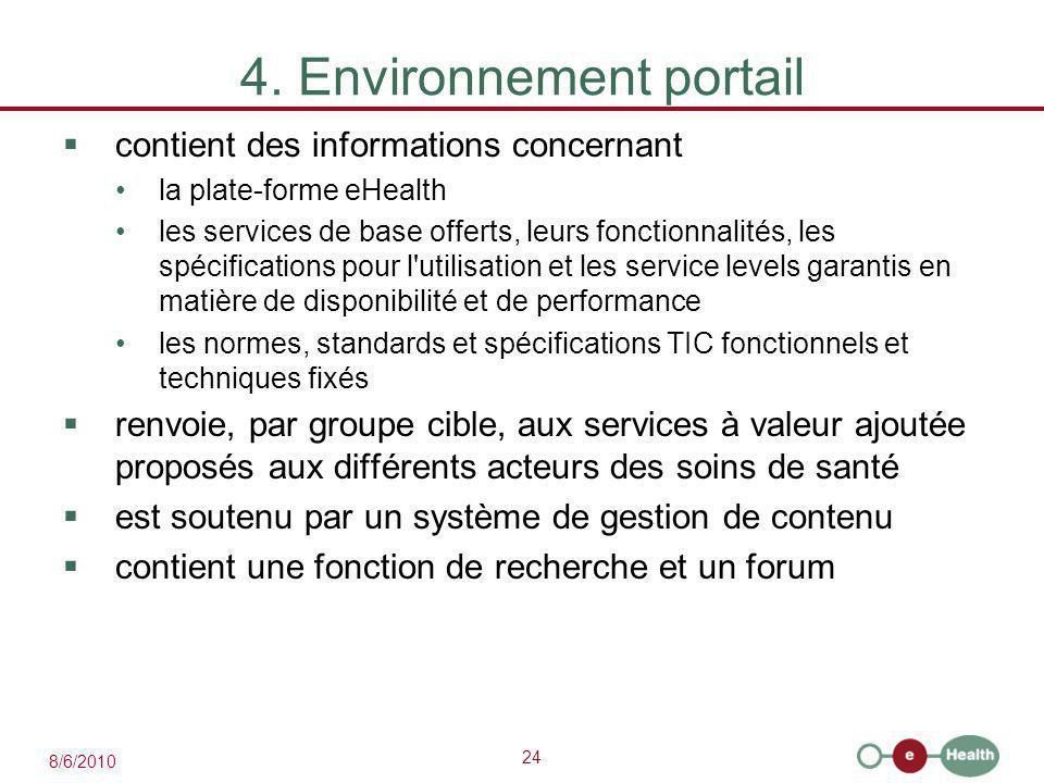 24 8/6/2010 4. Environnement portail  contient des informations concernant la plate-forme eHealth les services de base offerts, leurs fonctionnalités
