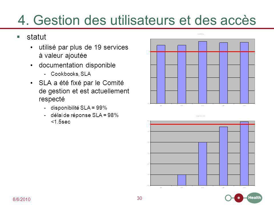 30 8/6/2010 4. Gestion des utilisateurs et des accès  statut utilisé par plus de 19 services à valeur ajoutée documentation disponible -Cookbooks, SL