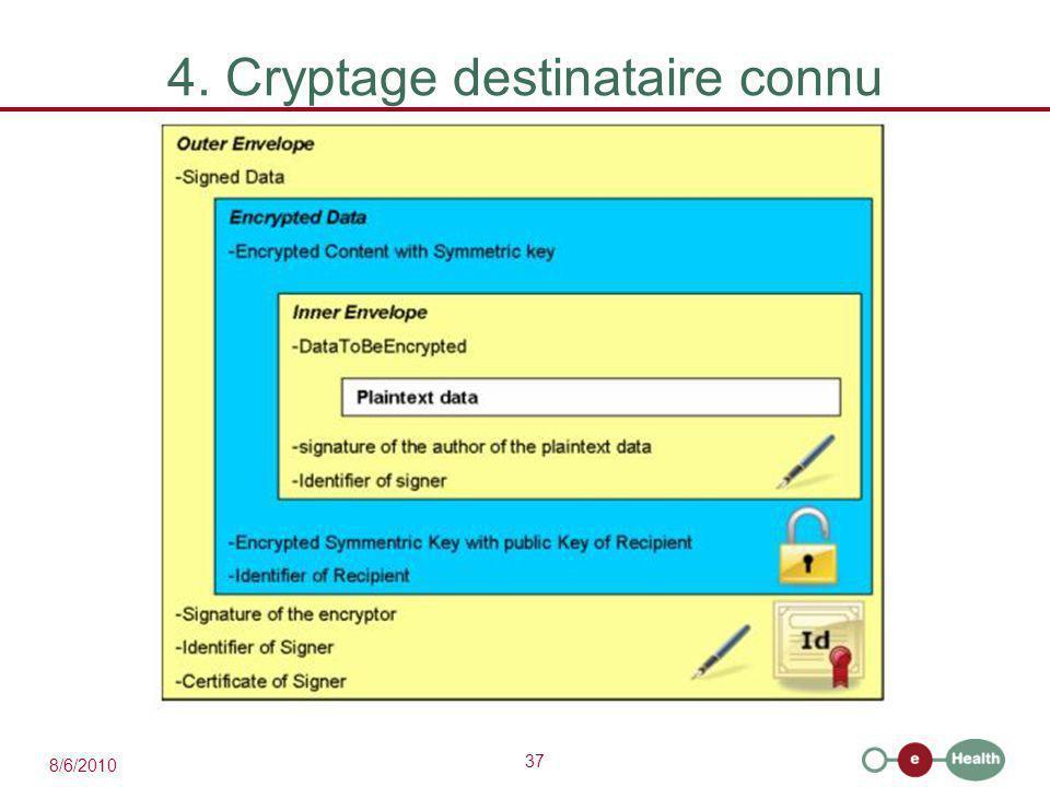 37 8/6/2010 4. Cryptage destinataire connu