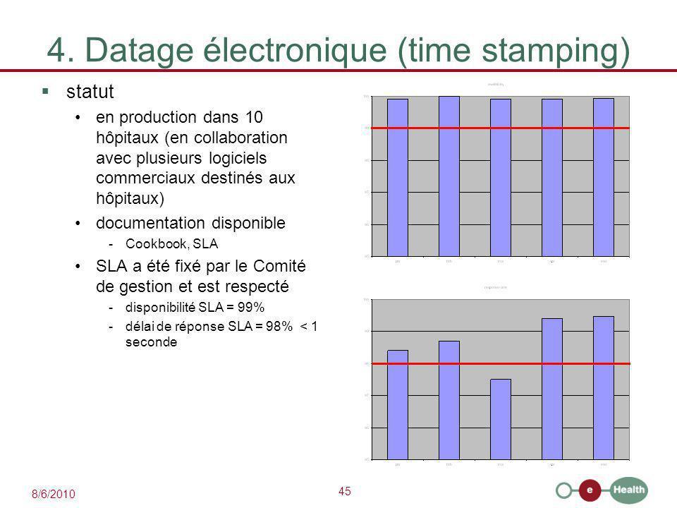 45 8/6/2010 4. Datage électronique (time stamping)  statut en production dans 10 hôpitaux (en collaboration avec plusieurs logiciels commerciaux dest