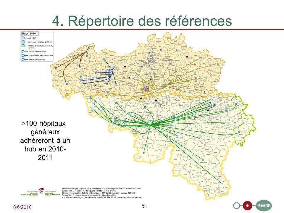 51 8/6/2010 51 4. Répertoire des références >100 hôpitaux généraux adhéreront à un hub en 2010- 2011