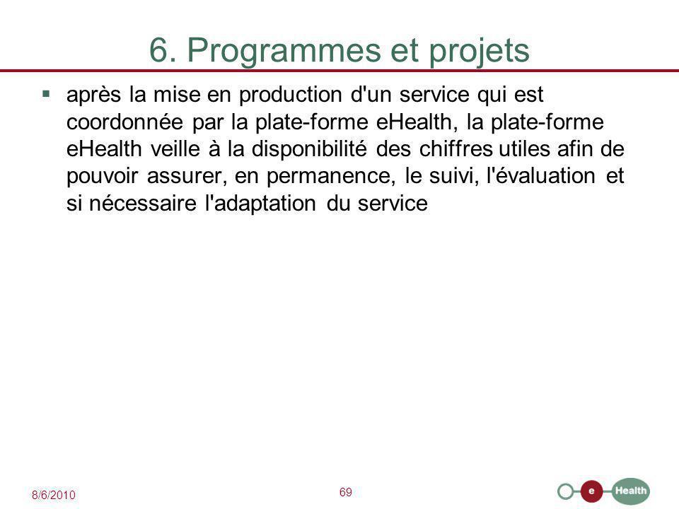69 8/6/2010 6. Programmes et projets  après la mise en production d'un service qui est coordonnée par la plate-forme eHealth, la plate-forme eHealth