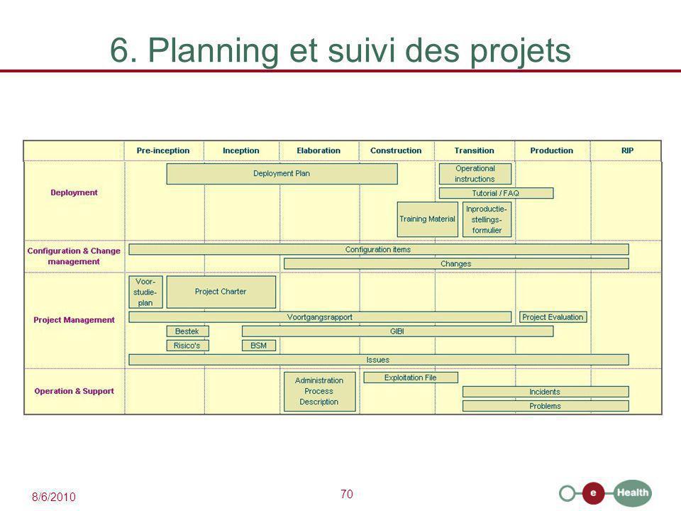 70 8/6/2010 6. Planning et suivi des projets