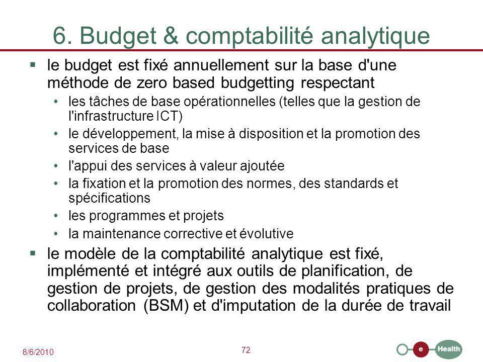 72 8/6/2010 6. Budget & comptabilité analytique  le budget est fixé annuellement sur la base d'une méthode de zero based budgetting respectant les tâ