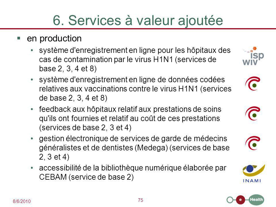 75 8/6/2010 6. Services à valeur ajoutée  en production système d'enregistrement en ligne pour les hôpitaux des cas de contamination par le virus H1N