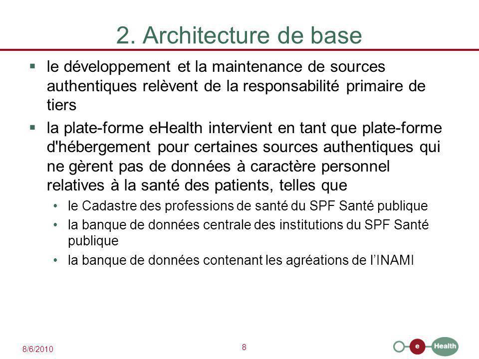 8 8/6/2010 2. Architecture de base  le développement et la maintenance de sources authentiques relèvent de la responsabilité primaire de tiers  la p