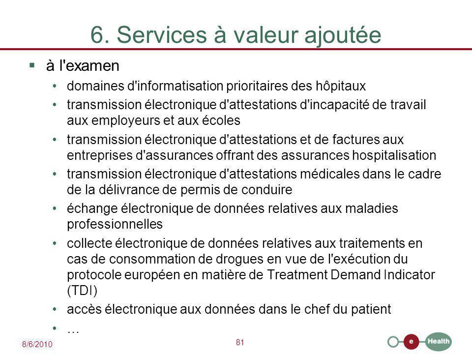 81 8/6/2010 6. Services à valeur ajoutée  à l'examen domaines d'informatisation prioritaires des hôpitaux transmission électronique d'attestations d'