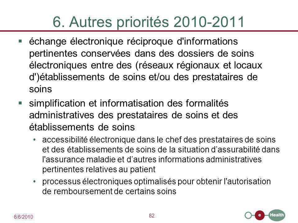 82 8/6/2010 6. Autres priorités 2010-2011  échange électronique réciproque d'informations pertinentes conservées dans des dossiers de soins électroni