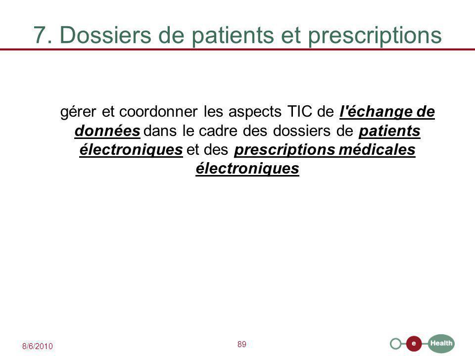 89 8/6/2010 7. Dossiers de patients et prescriptions gérer et coordonner les aspects TIC de l'échange de données dans le cadre des dossiers de patient