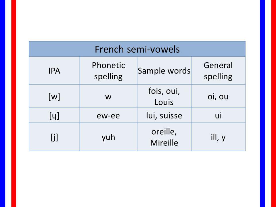 French semi-vowels IPA Phonetic spelling Sample words General spelling [w]w fois, oui, Louis oi, ou [ɥ]ew-eelui, suisseui [j]yuh oreille, Mireille ill, y