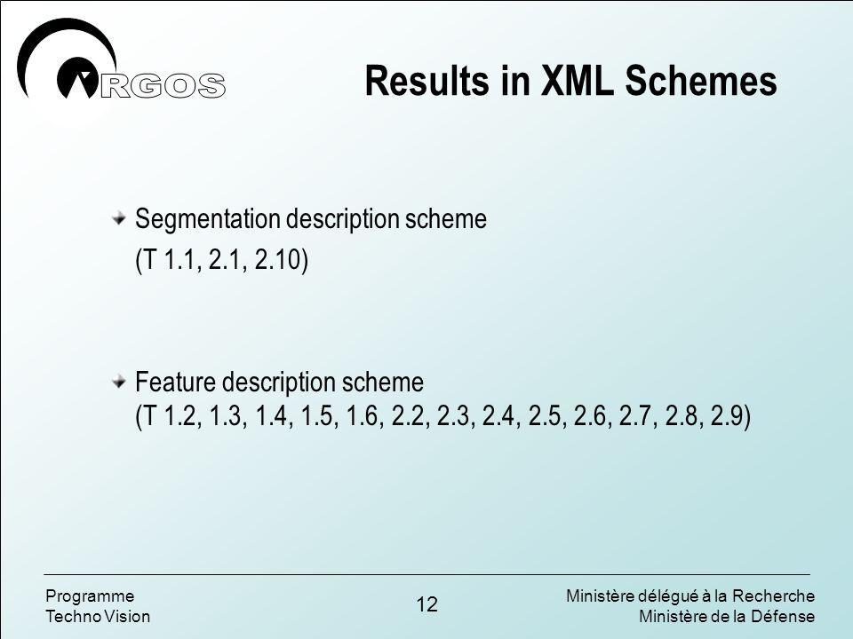 Ministère délégué à la Recherche Ministère de la Défense 12 Programme Techno Vision Results in XML Schemes Segmentation description scheme (T 1.1, 2.1, 2.10) Feature description scheme (T 1.2, 1.3, 1.4, 1.5, 1.6, 2.2, 2.3, 2.4, 2.5, 2.6, 2.7, 2.8, 2.9)