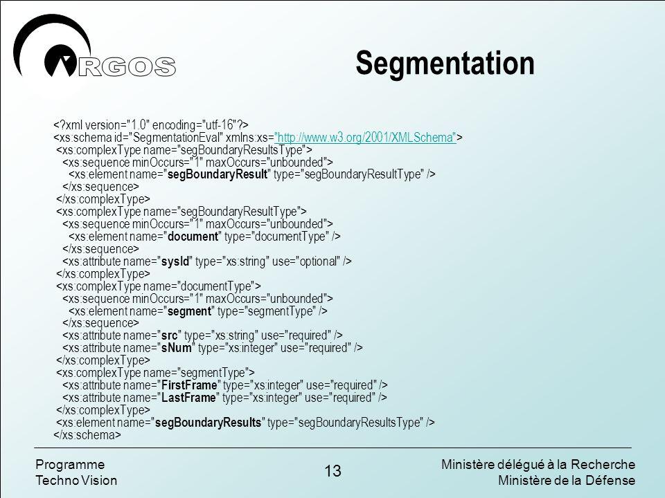 Ministère délégué à la Recherche Ministère de la Défense 13 Programme Techno Vision Segmentation http://www.w3.org/2001/XMLSchema