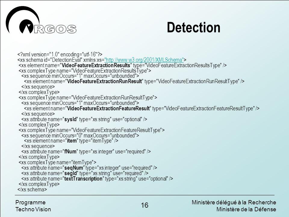 Ministère délégué à la Recherche Ministère de la Défense 16 Programme Techno Vision Detection http://www.w3.org/2001/XMLSchema