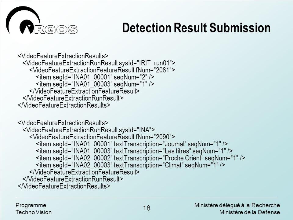Ministère délégué à la Recherche Ministère de la Défense 18 Programme Techno Vision Detection Result Submission