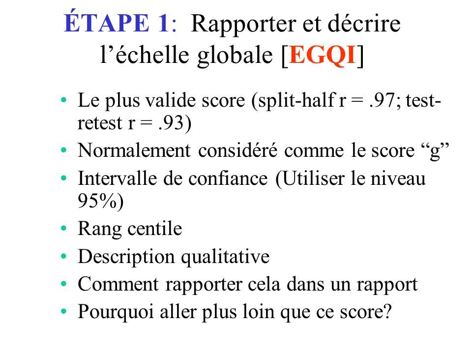 ÉTAPE 1: Rapporter et décrire l'échelle globale [EGQI] Le plus valide score (split-half r =.97; test- retest r =.93) Normalement considéré comme le sc