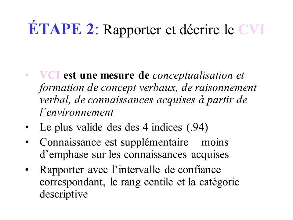ÉTAPE 2: Rapporter et décrire le CVI VCI est une mesure de conceptualisation et formation de concept verbaux, de raisonnement verbal, de connaissances