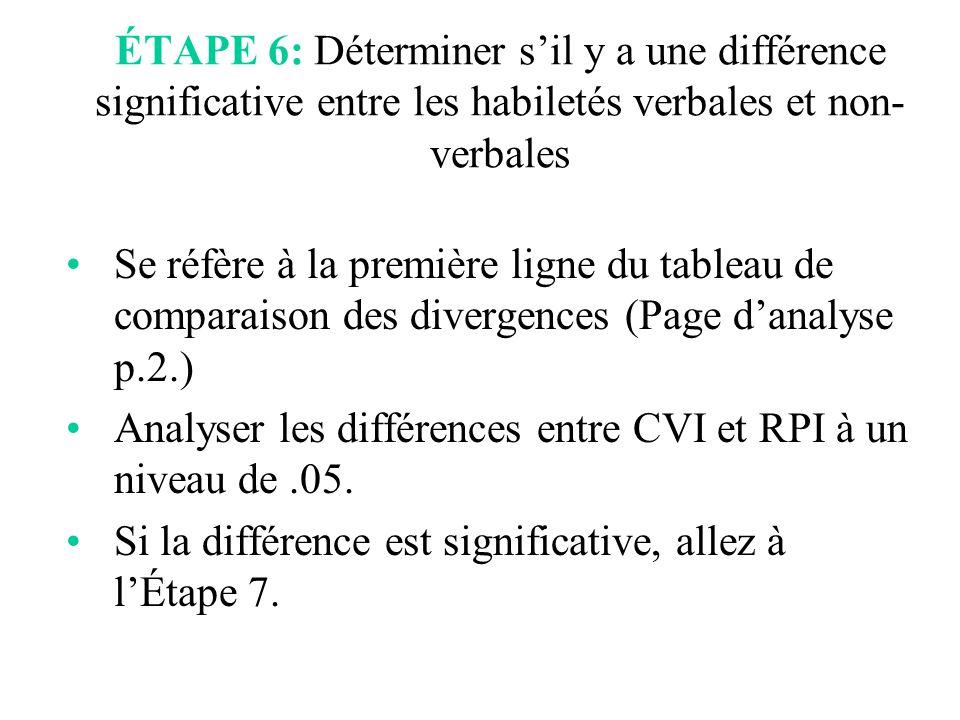 ÉTAPE 6: Déterminer s'il y a une différence significative entre les habiletés verbales et non- verbales Se réfère à la première ligne du tableau de co
