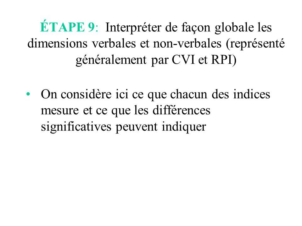ÉTAPE 9: Interpréter de façon globale les dimensions verbales et non-verbales (représenté généralement par CVI et RPI) On considère ici ce que chacun