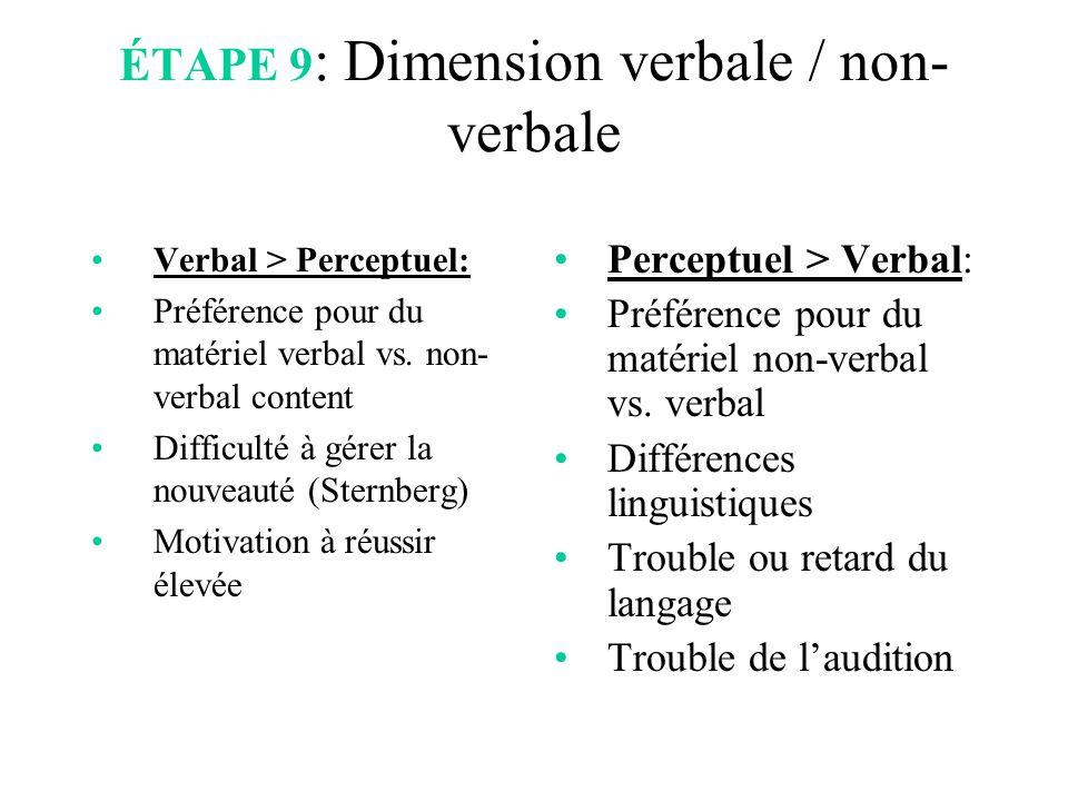 ÉTAPE 9 : Dimension verbale / non- verbale Verbal > Perceptuel: Préférence pour du matériel verbal vs. non- verbal content Difficulté à gérer la nouve
