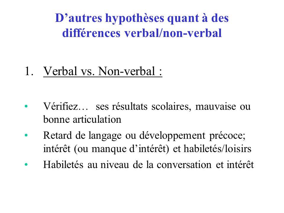 1.Verbal vs. Non-verbal : Vérifiez… ses résultats scolaires, mauvaise ou bonne articulation Retard de langage ou développement précoce; intérêt (ou ma