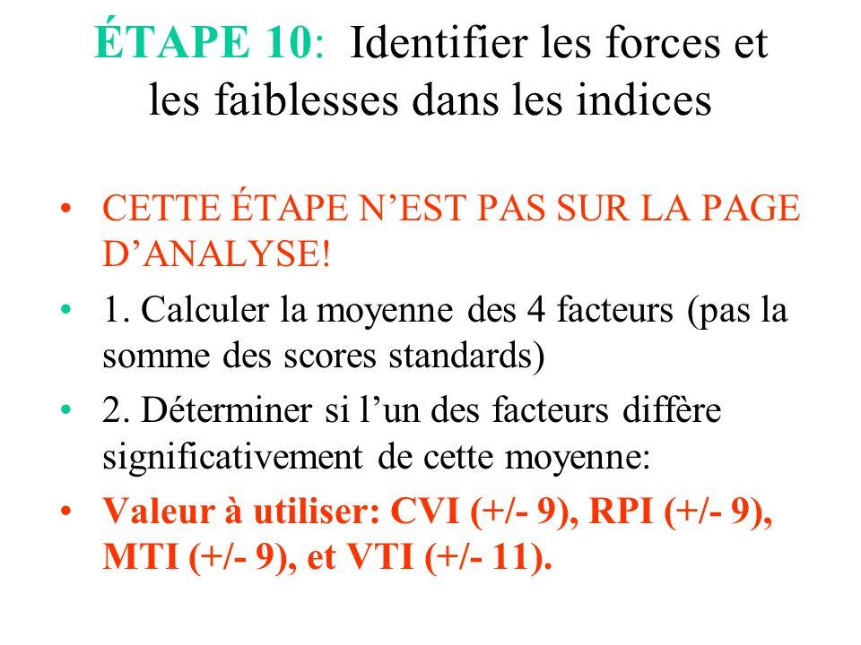 ÉTAPE 10: Identifier les forces et les faiblesses dans les indices CETTE ÉTAPE N'EST PAS SUR LA PAGE D'ANALYSE! 1. Calculer la moyenne des 4 facteurs
