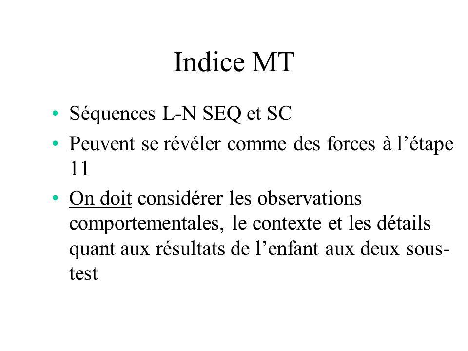 Indice MT Séquences L-N SEQ et SC Peuvent se révéler comme des forces à l'étape 11 On doit considérer les observations comportementales, le contexte e