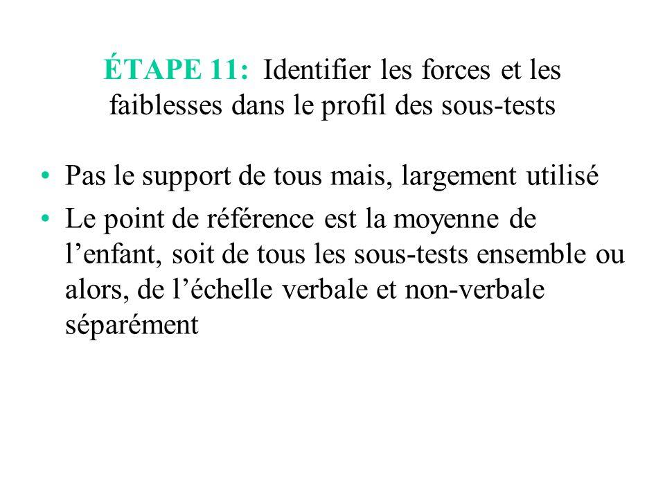 ÉTAPE 11: Identifier les forces et les faiblesses dans le profil des sous-tests Pas le support de tous mais, largement utilisé Le point de référence e