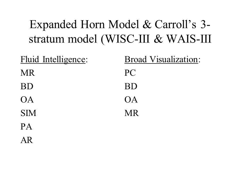 Expanded Horn Model & Carroll's 3- stratum model (WISC-III & WAIS-III Fluid Intelligence: MR BD OA SIM PA AR Broad Visualization: PC BD OA MR