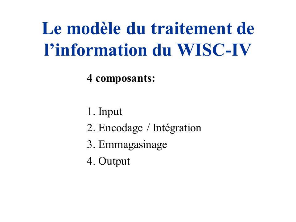 Le modèle du traitement de l'information du WISC-IV 4 composants: 1. Input 2. Encodage / Intégration 3. Emmagasinage 4. Output