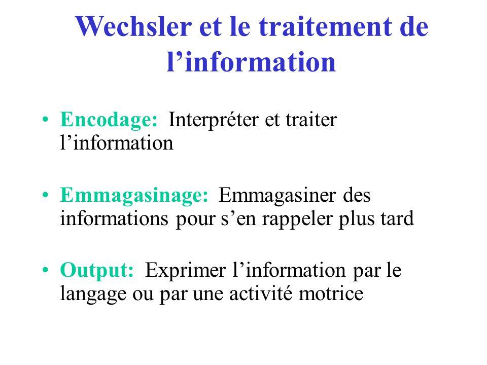 Encodage: Interpréter et traiter l'information Emmagasinage: Emmagasiner des informations pour s'en rappeler plus tard Output: Exprimer l'information