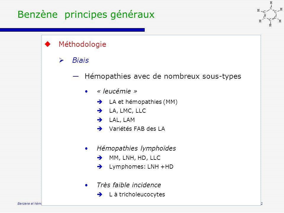 Mars 2012Benzene et hémopathies, Limoges Benzène principes généraux  Méthodologie  Biais ―Hémopathies avec de nombreux sous-types « leucémie »  LA et hémopathies (MM)  LA, LMC, LLC  LAL, LAM  Variétés FAB des LA Hémopathies lymphoïdes  MM, LNH, HD, LLC  Lymphomes: LNH +HD Très faible incidence  L à tricholeucocytes