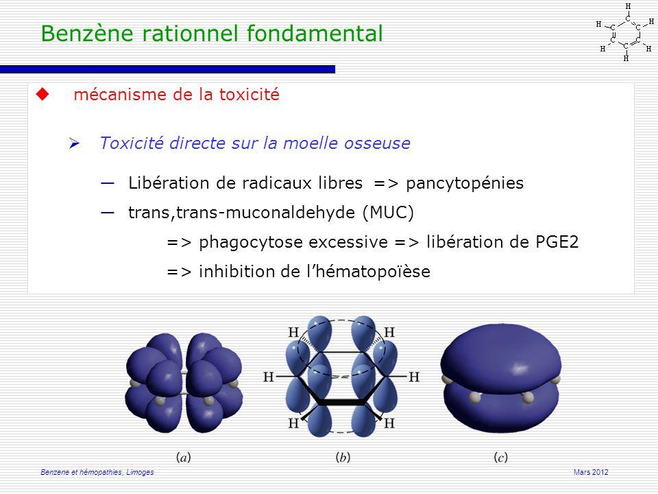 Mars 2012Benzene et hémopathies, Limoges Benzène rationnel fondamental  mécanisme de la toxicité  Toxicité directe sur la moelle osseuse ―Libération de radicaux libres => pancytopénies ―trans,trans-muconaldehyde (MUC) => phagocytose excessive => libération de PGE2 => inhibition de l'hématopoïèse