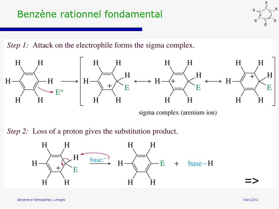 Mars 2012Benzene et hémopathies, Limoges => Benzène rationnel fondamental