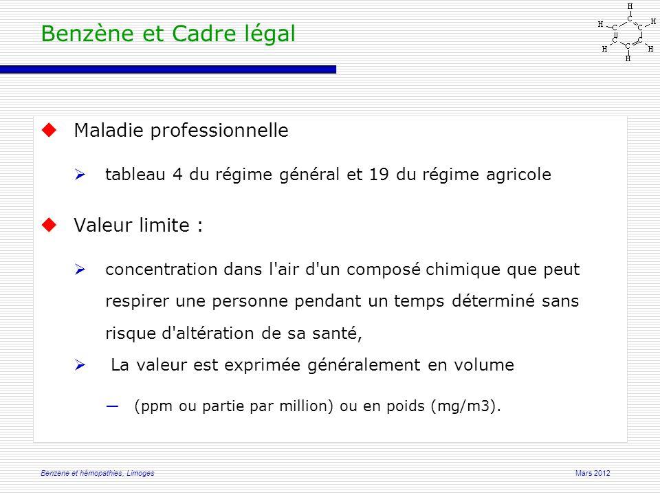 Mars 2012Benzene et hémopathies, Limoges Lien de causalité leucémie aigue – benzene : Cum.