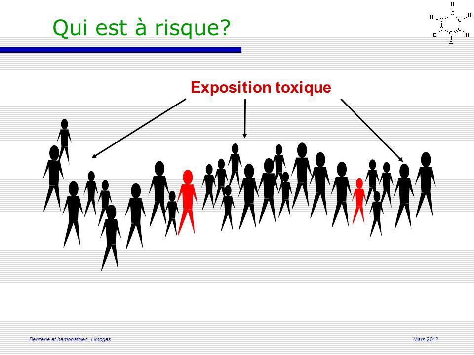 Mars 2012Benzene et hémopathies, Limoges Qui est à risque Exposition toxique