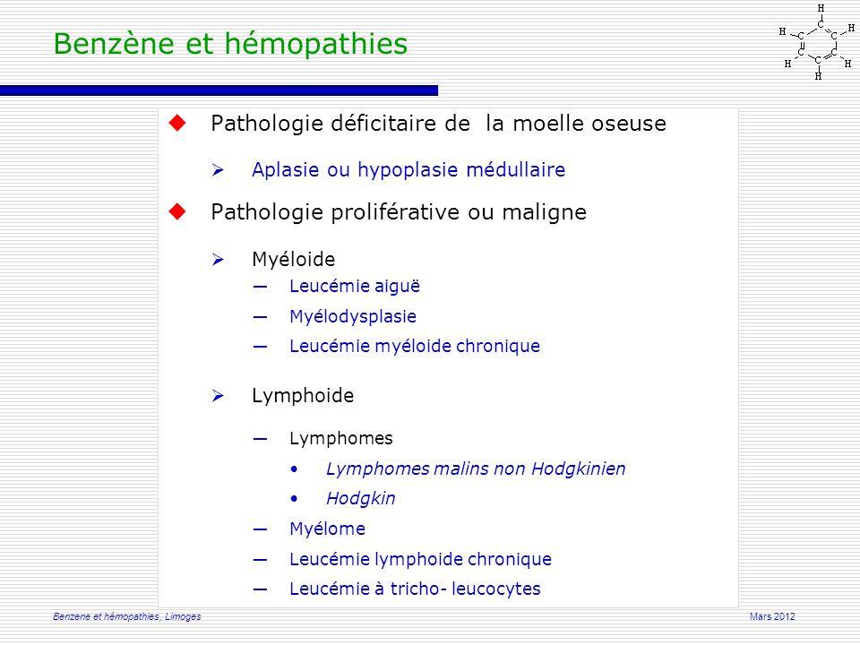Mars 2012Benzene et hémopathies, Limoges Benzène et hémopathies  Pathologie déficitaire de la moelle oseuse  Aplasie ou hypoplasie médullaire  Pathologie proliférative ou maligne  Myéloide ―Leucémie aiguë ―Myélodysplasie ―Leucémie myéloide chronique  Lymphoide ―Lymphomes Lymphomes malins non Hodgkinien Hodgkin ―Myélome ―Leucémie lymphoide chronique ―Leucémie à tricho- leucocytes