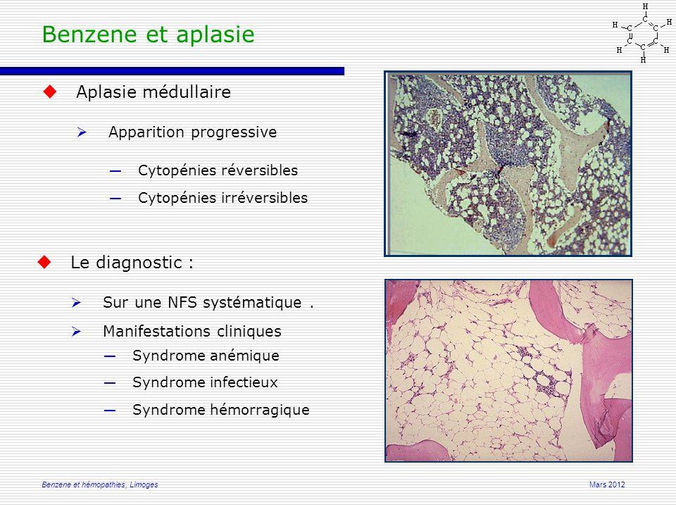 Mars 2012Benzene et hémopathies, Limoges Benzene et aplasie  Aplasie médullaire  Apparition progressive ―Cytopénies réversibles ―Cytopénies irréversibles  Le diagnostic :  Sur une NFS systématique.
