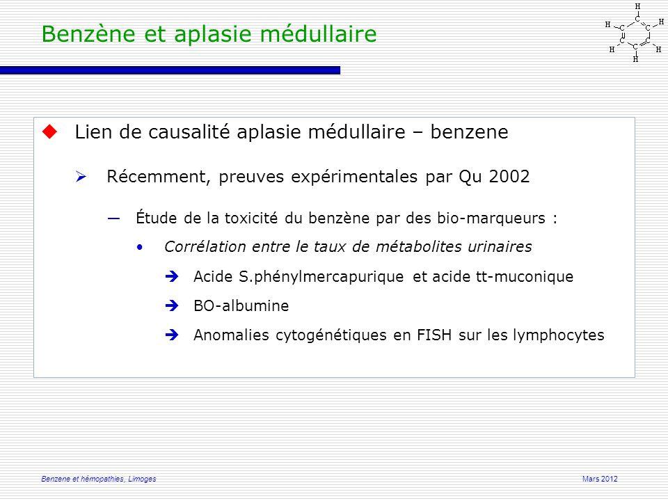Mars 2012Benzene et hémopathies, Limoges  Lien de causalité aplasie médullaire – benzene  Récemment, preuves expérimentales par Qu 2002 ―Étude de la toxicité du benzène par des bio-marqueurs : Corrélation entre le taux de métabolites urinaires  Acide S.phénylmercapurique et acide tt-muconique  BO-albumine  Anomalies cytogénétiques en FISH sur les lymphocytes Benzène et aplasie médullaire