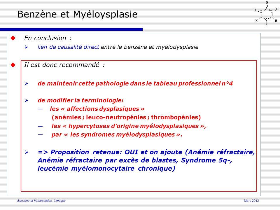 Mars 2012Benzene et hémopathies, Limoges  En conclusion :  lien de causalité direct entre le benzène et myélodysplasie  Il est donc recommandé :  de maintenir cette pathologie dans le tableau professionnel n°4  de modifier la terminologie: ―les « affections dysplasiques » (anémies ; leuco-neutropénies ; thrombopénies) ― les « hypercytoses d'origine myélodysplasiques », ― par « les syndromes myélodysplasiques ».