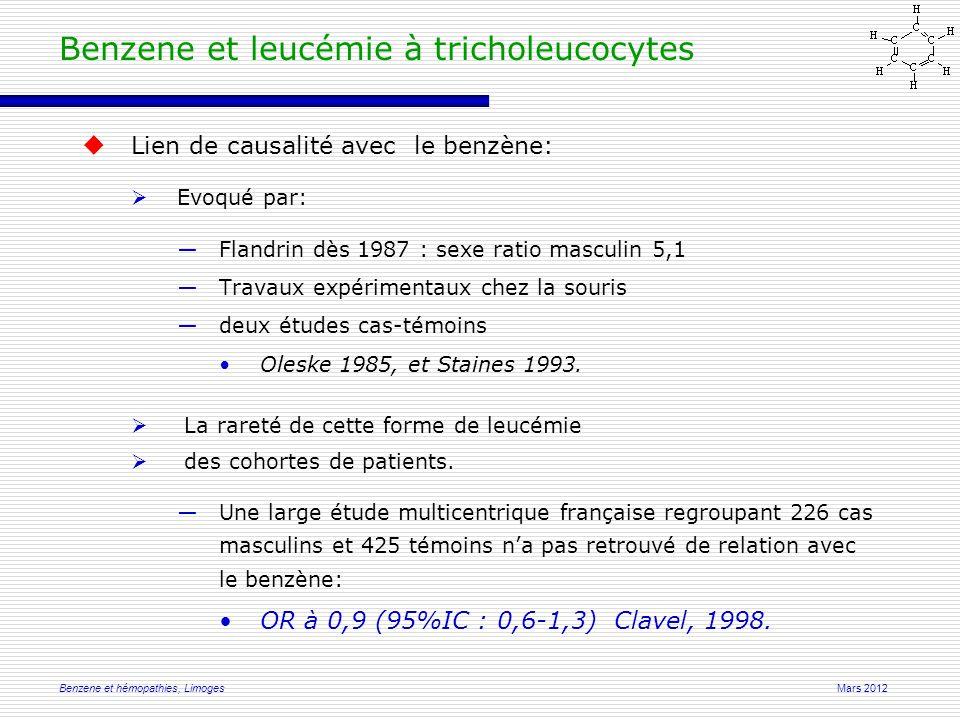 Mars 2012Benzene et hémopathies, Limoges Benzene et leucémie à tricholeucocytes  Lien de causalité avec le benzène:  Evoqué par: ―Flandrin dès 1987 : sexe ratio masculin 5,1 ―Travaux expérimentaux chez la souris ―deux études cas-témoins Oleske 1985, et Staines 1993.