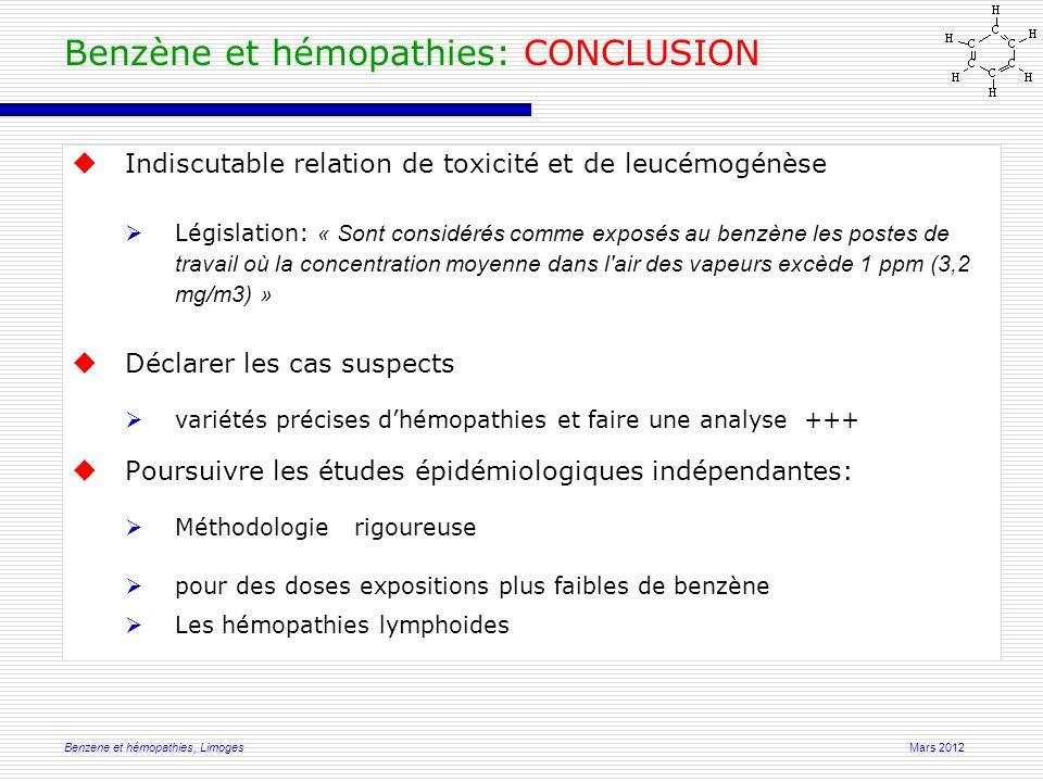 Mars 2012Benzene et hémopathies, Limoges Benzène et hémopathies: CONCLUSION  Indiscutable relation de toxicité et de leucémogénèse  Législation: « Sont considérés comme exposés au benzène les postes de travail où la concentration moyenne dans l air des vapeurs excède 1 ppm (3,2 mg/m3) »  Déclarer les cas suspects  variétés précises d'hémopathies et faire une analyse +++  Poursuivre les études épidémiologiques indépendantes:  Méthodologie rigoureuse  pour des doses expositions plus faibles de benzène  Les hémopathies lymphoides