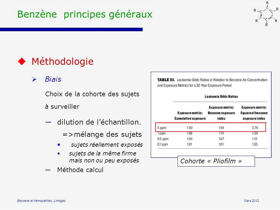 Mars 2012Benzene et hémopathies, Limoges  Méthodologie  Biais Choix de la cohorte des sujets à surveiller ―dilution de l'échantillon.
