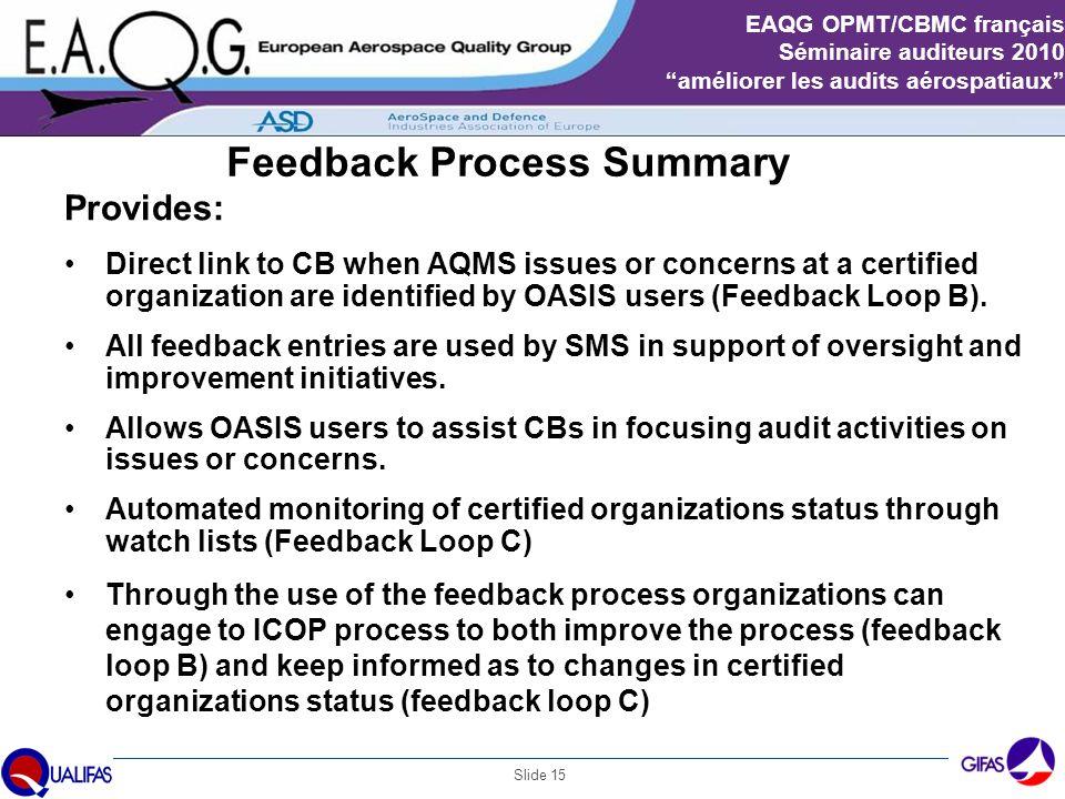 """Slide 15 EAQG OPMT/CBMC français Séminaire auditeurs 2010 """"améliorer les audits aérospatiaux"""" Feedback Process Summary Provides: Direct link to CB whe"""