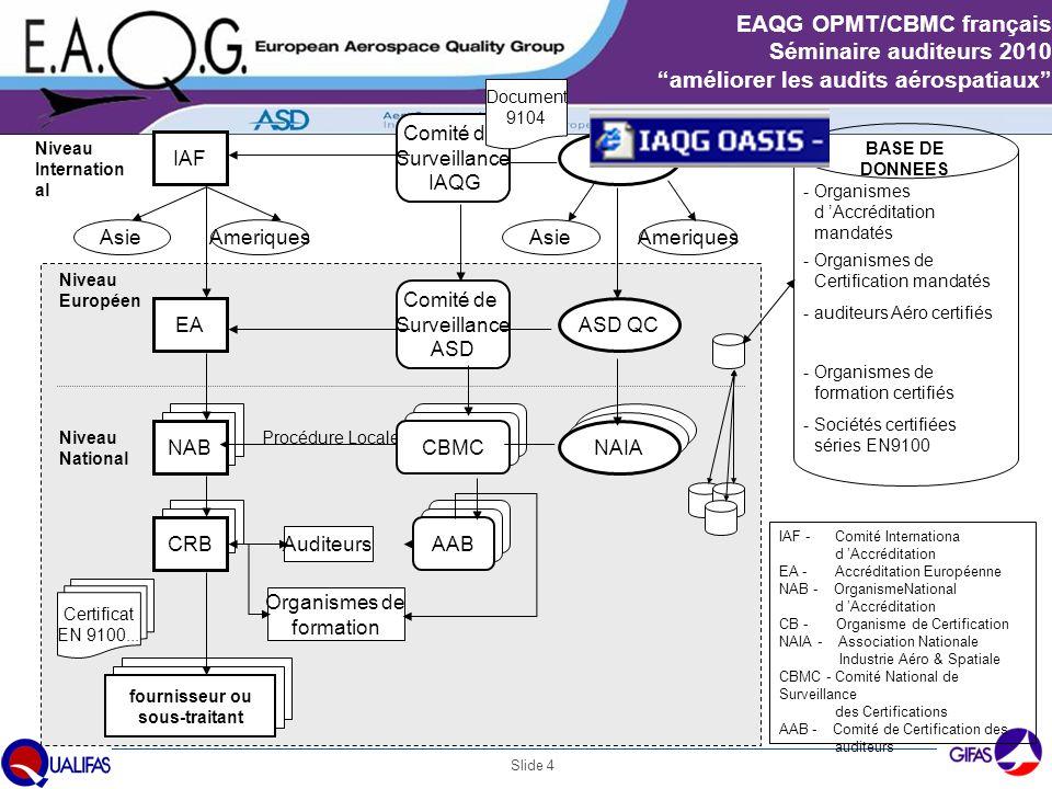 """Slide 4 EAQG OPMT/CBMC français Séminaire auditeurs 2010 """"améliorer les audits aérospatiaux"""" BASE DE DONNEES - Organismes d 'Accréditation mandatés -"""