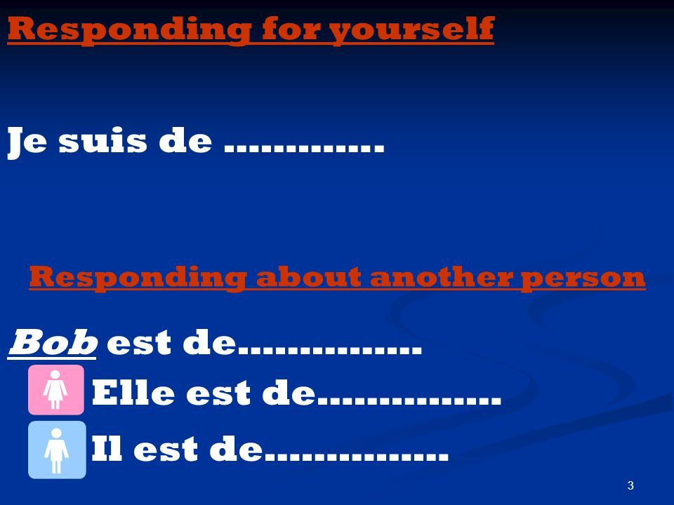 3 Bob est de…………… Responding for yourself Responding about another person Je suis de ………….