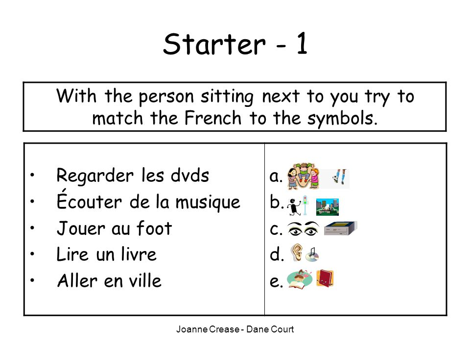Joanne Crease - Dane Court Starter - 1 With the person sitting next to you try to match the French to the symbols.